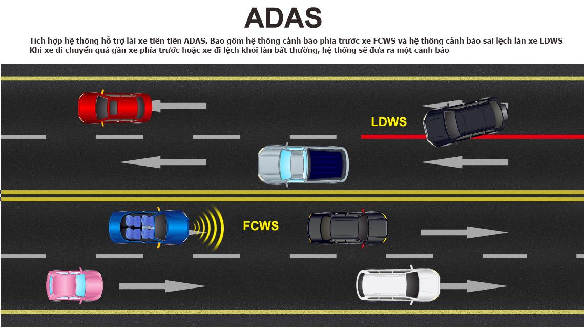 ADAS-QA-A9